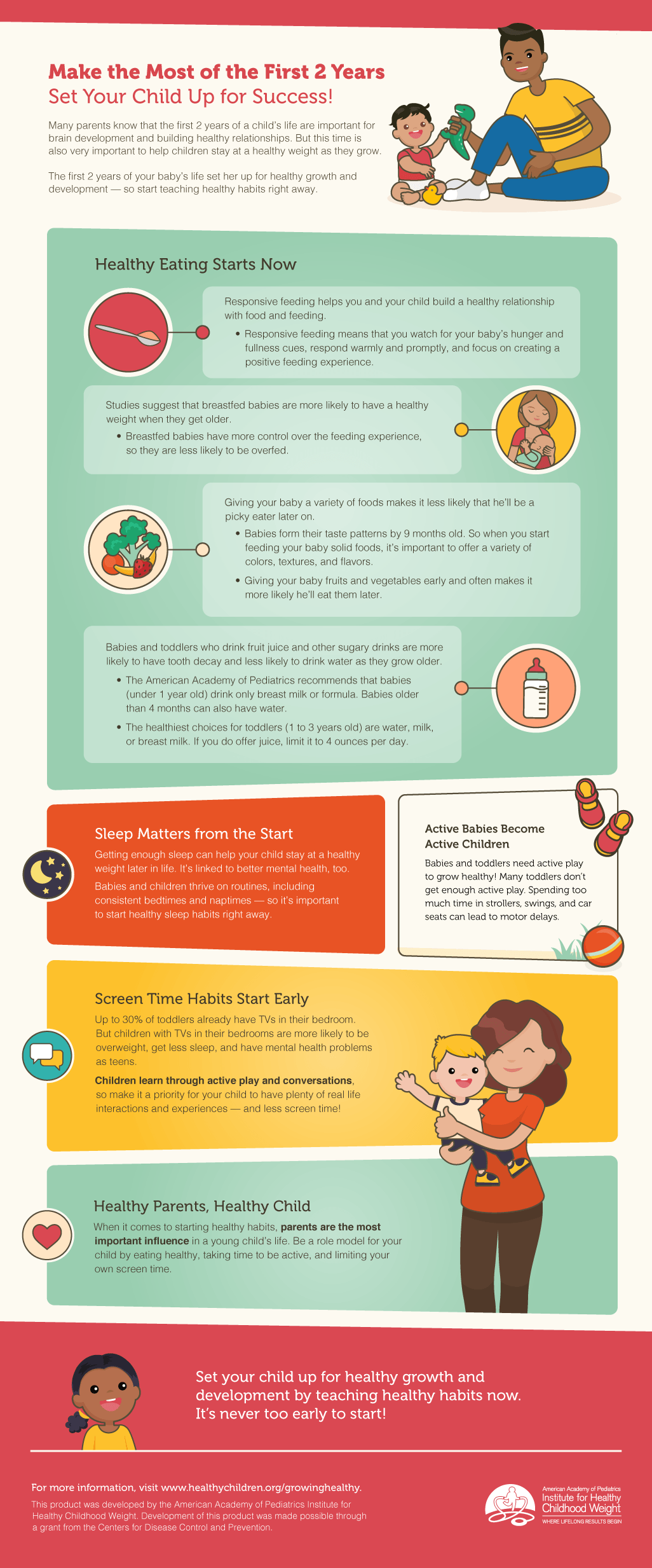 Infographic - Healthy Habits to Master in Your Baby's First Two Years