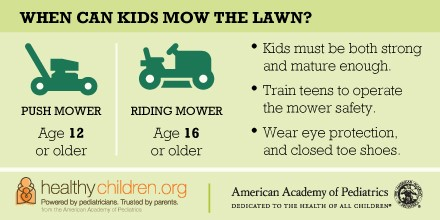 Age to mow the lawn - AAP recs - Image